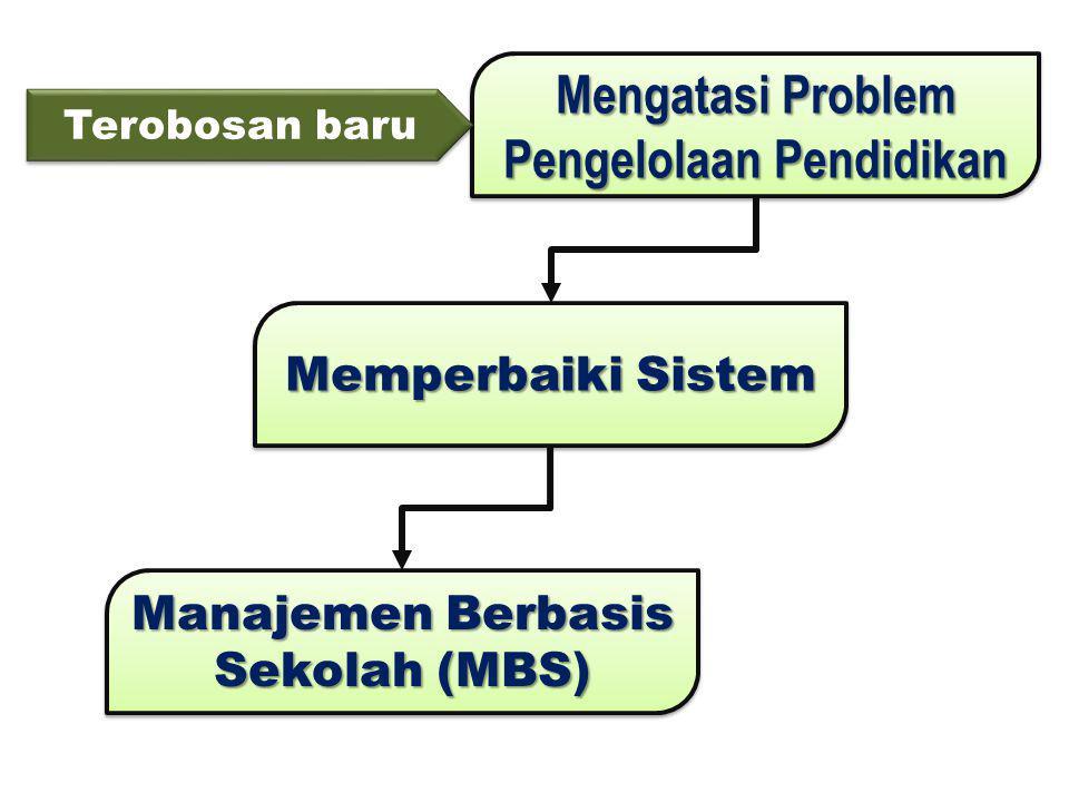Mengatasi Problem Pengelolaan Pendidikan Terobosan baru Memperbaiki Sistem Manajemen Berbasis Sekolah (MBS)