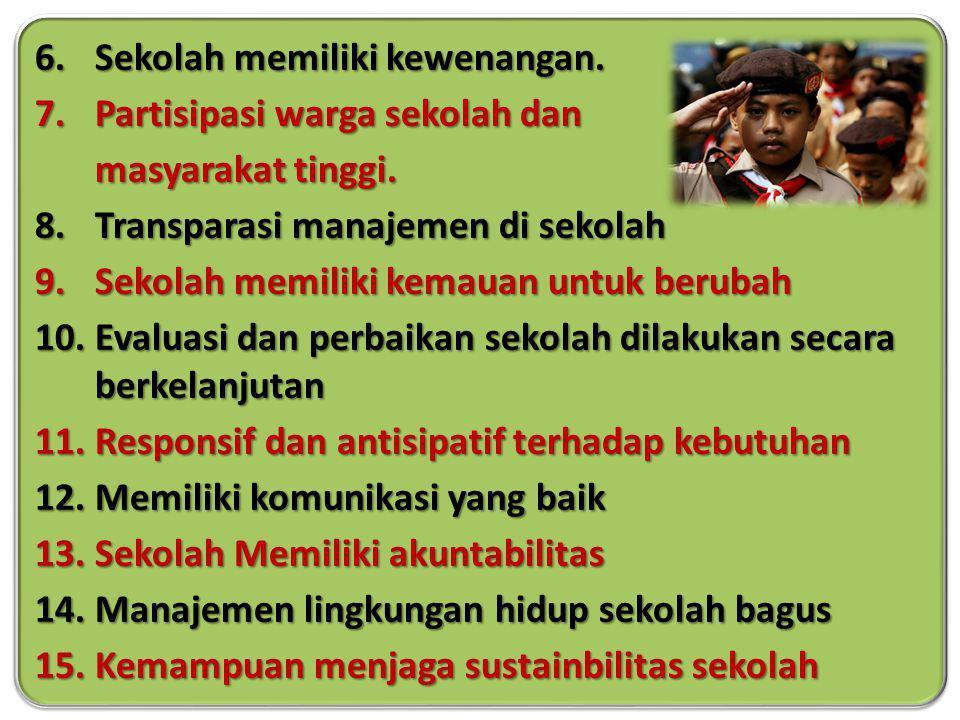 6.Sekolah memiliki kewenangan.7.Partisipasi warga sekolah dan masyarakat tinggi.