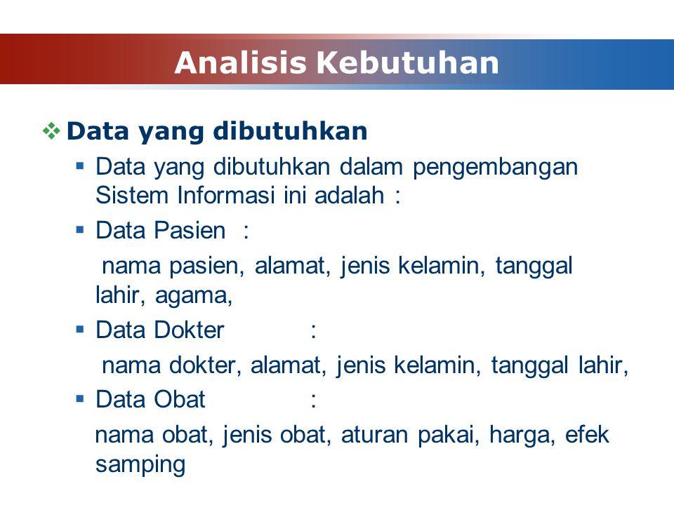 Analisis Kebutuhan  Data yang dibutuhkan  Data yang dibutuhkan dalam pengembangan Sistem Informasi ini adalah :  Data Pasien : nama pasien, alamat, jenis kelamin, tanggal lahir, agama,  Data Dokter: nama dokter, alamat, jenis kelamin, tanggal lahir,  Data Obat: nama obat, jenis obat, aturan pakai, harga, efek samping