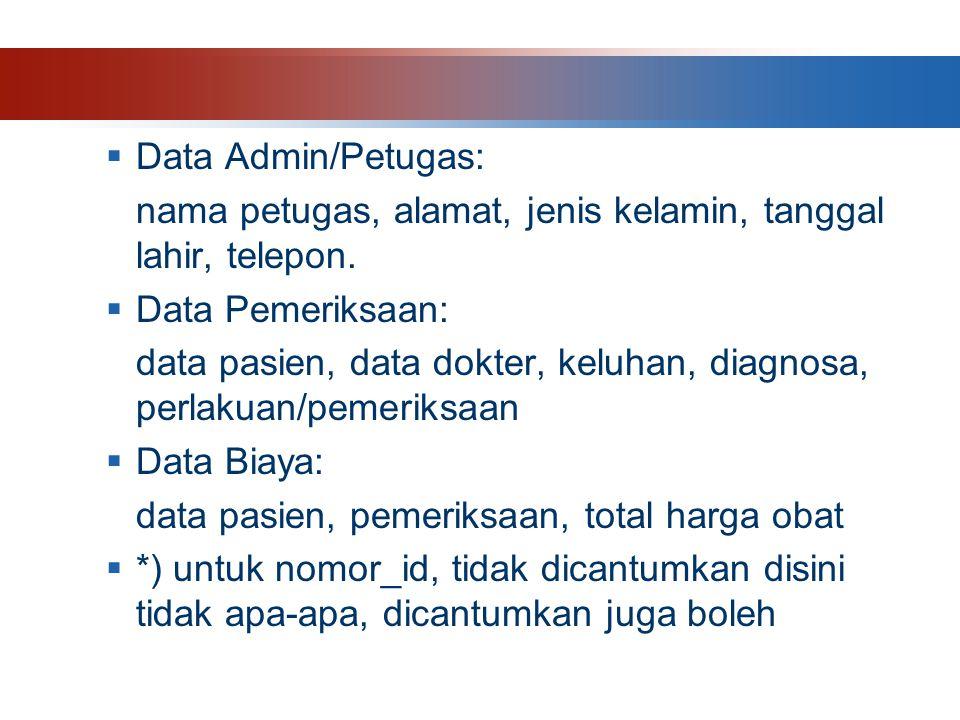 Data Admin/Petugas: nama petugas, alamat, jenis kelamin, tanggal lahir, telepon.
