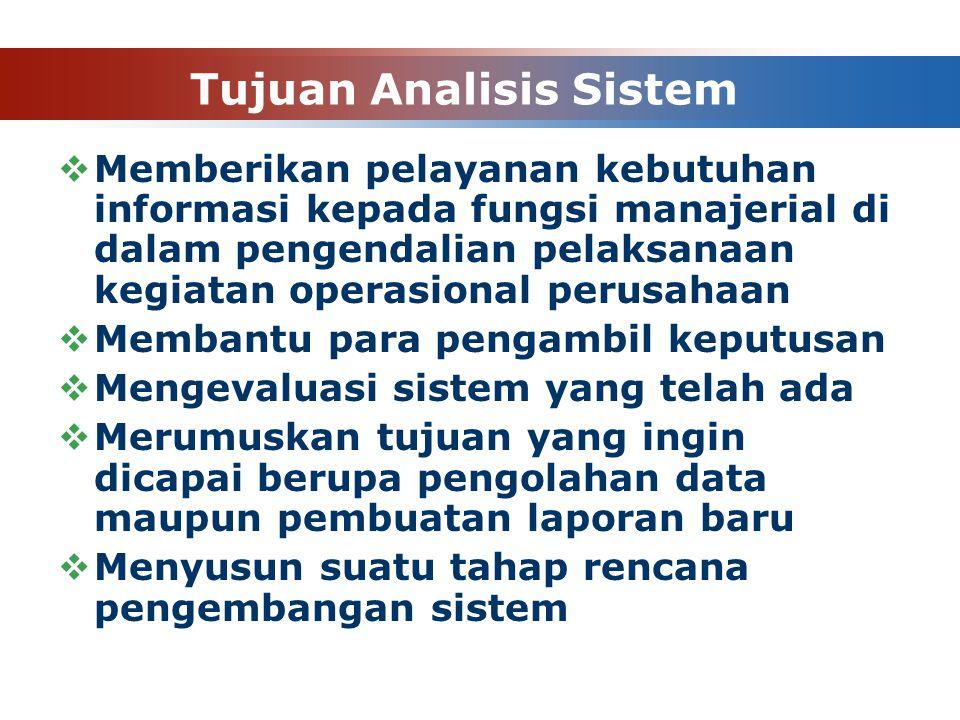 Yang perlu diperhatikan oleh sistem analis  Mempelajari permasalahan yang ada secara terinci  Menentukan pendekatan yang akan digunakan dalam memecahkan masalah  Membuat suatu pertimbangan apakah perlu atau tidak menggunakan cara komputerisasi