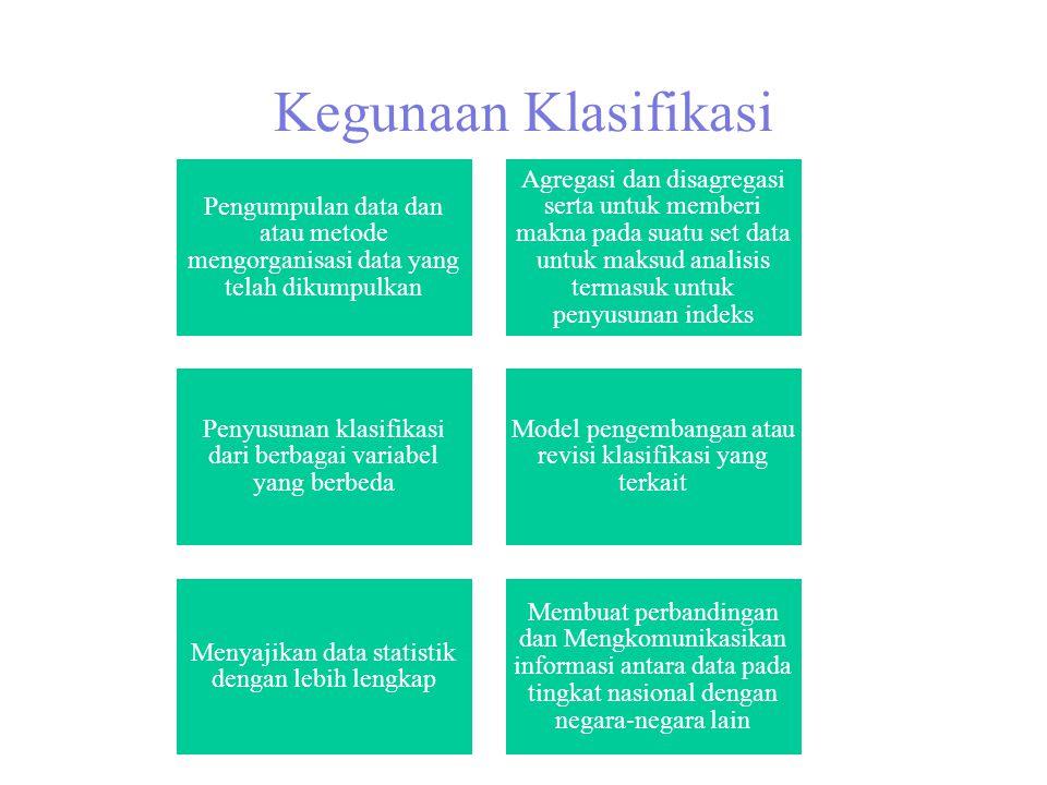 Kegunaan Klasifikasi Pengumpulan data dan atau metode mengorganisasi data yang telah dikumpulkan Agregasi dan disagregasi serta untuk memberi makna pada suatu set data untuk maksud analisis termasuk untuk penyusunan indeks Penyusunan klasifikasi dari berbagai variabel yang berbeda Model pengembangan atau revisi klasifikasi yang terkait Menyajikan data statistik dengan lebih lengkap Membuat perbandingan dan Mengkomunikasikan informasi antara data pada tingkat nasional dengan negara-negara lain
