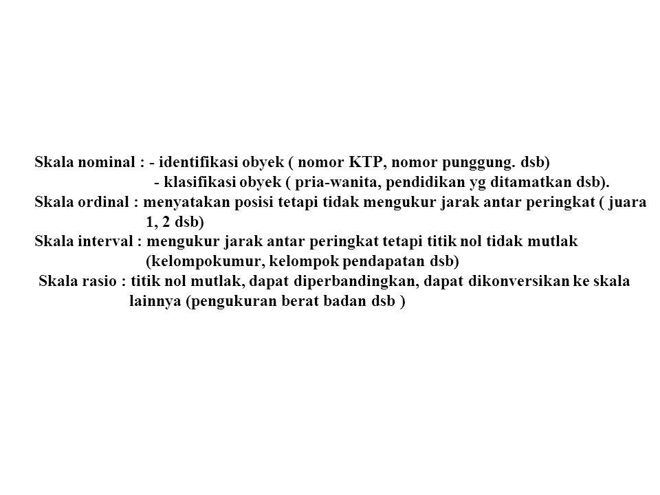 Skala nominal : - identifikasi obyek ( nomor KTP, nomor punggung. dsb) - klasifikasi obyek ( pria-wanita, pendidikan yg ditamatkan dsb). Skala ordinal