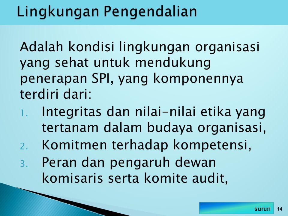 Adalah kondisi lingkungan organisasi yang sehat untuk mendukung penerapan SPI, yang komponennya terdiri dari: 1. Integritas dan nilai-nilai etika yang