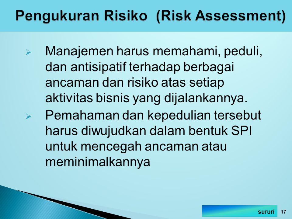 Manajemen harus memahami, peduli, dan antisipatif terhadap berbagai ancaman dan risiko atas setiap aktivitas bisnis yang dijalankannya.  Pemahaman