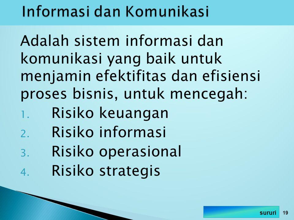 Adalah sistem informasi dan komunikasi yang baik untuk menjamin efektifitas dan efisiensi proses bisnis, untuk mencegah: 1. Risiko keuangan 2. Risiko