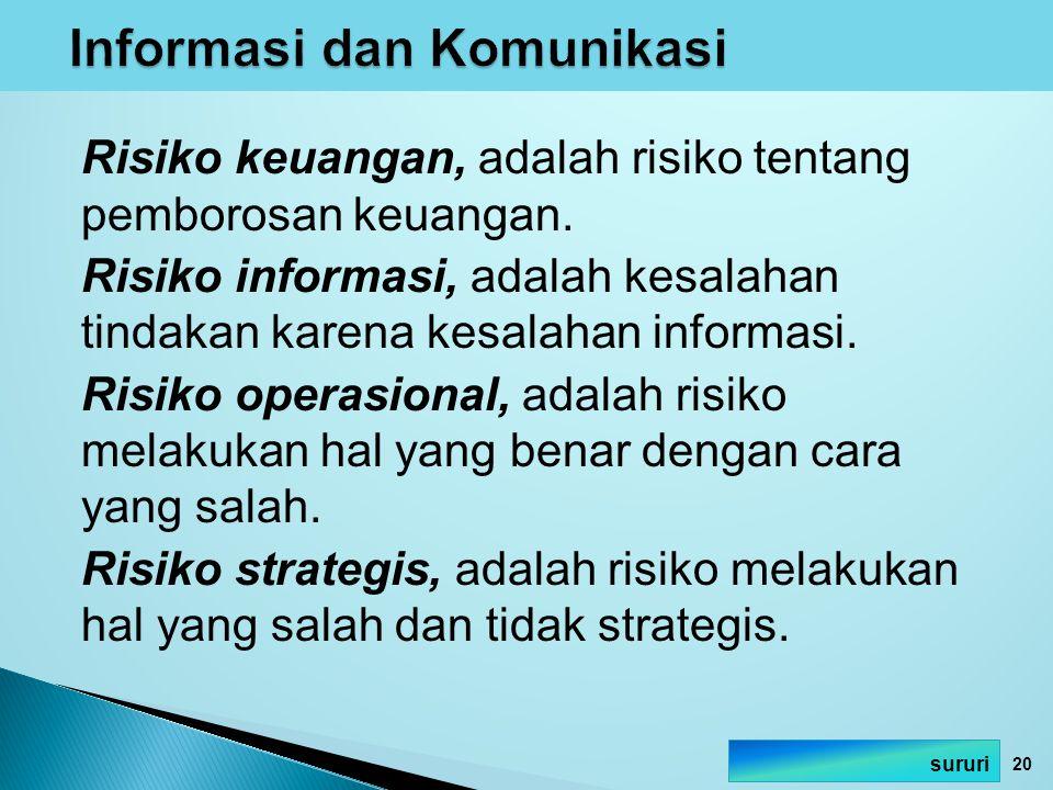 Risiko keuangan, adalah risiko tentang pemborosan keuangan. Risiko informasi, adalah kesalahan tindakan karena kesalahan informasi. Risiko operasional