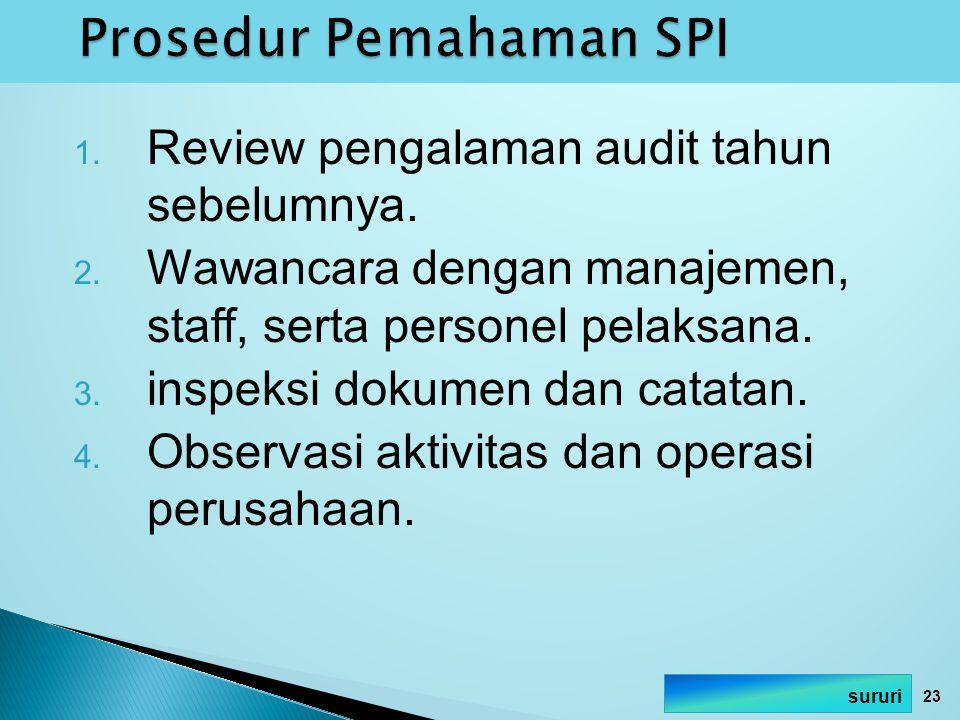 1. Review pengalaman audit tahun sebelumnya. 2. Wawancara dengan manajemen, staff, serta personel pelaksana. 3. inspeksi dokumen dan catatan. 4. Obser