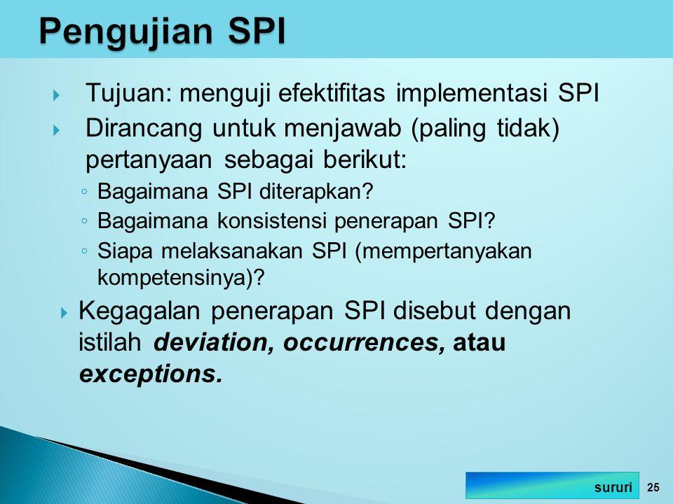  Tujuan: menguji efektifitas implementasi SPI  Dirancang untuk menjawab (paling tidak) pertanyaan sebagai berikut: ◦ Bagaimana SPI diterapkan? ◦ Bag