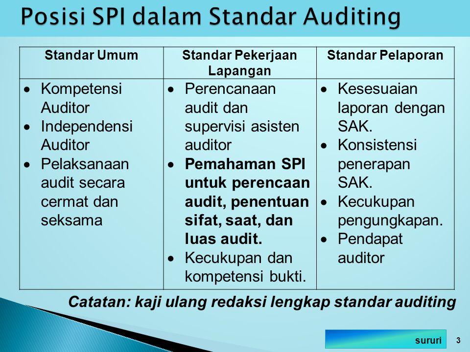 Adalah kondisi lingkungan organisasi yang sehat untuk mendukung penerapan SPI, yang komponennya terdiri dari: 1.