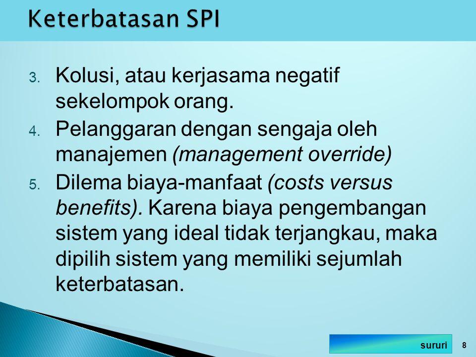 3. Kolusi, atau kerjasama negatif sekelompok orang. 4. Pelanggaran dengan sengaja oleh manajemen (management override) 5. Dilema biaya-manfaat (costs
