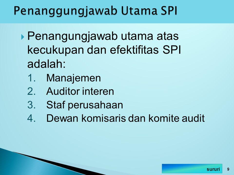  Penangungjawab utama atas kecukupan dan efektifitas SPI adalah: 1.Manajemen 2.Auditor interen 3.Staf perusahaan 4.Dewan komisaris dan komite audit 9