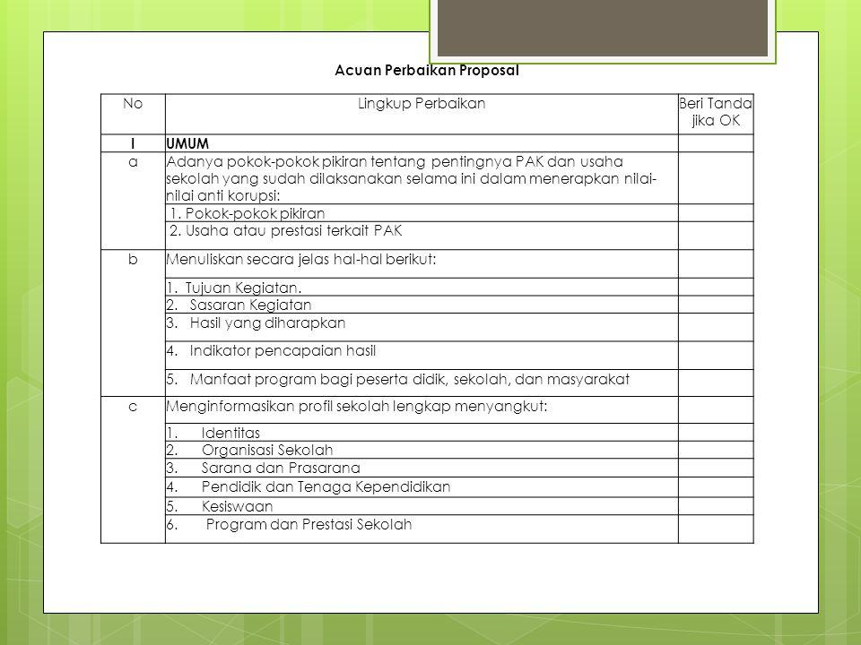 Acuan Perbaikan Proposal NoLingkup PerbaikanBeri Tanda jika OK IUMUM aAdanya pokok-pokok pikiran tentang pentingnya PAK dan usaha sekolah yang sudah d