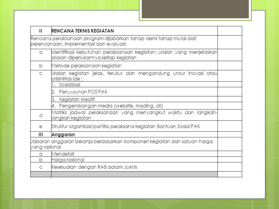 IIRENCANA TEKNIS KEGIATAN Rencana pelaksanaan program dijabarkan tahap demi tahap mulai dari perencanaan, implementasi dan evaluasi: aIdentifikasi keb