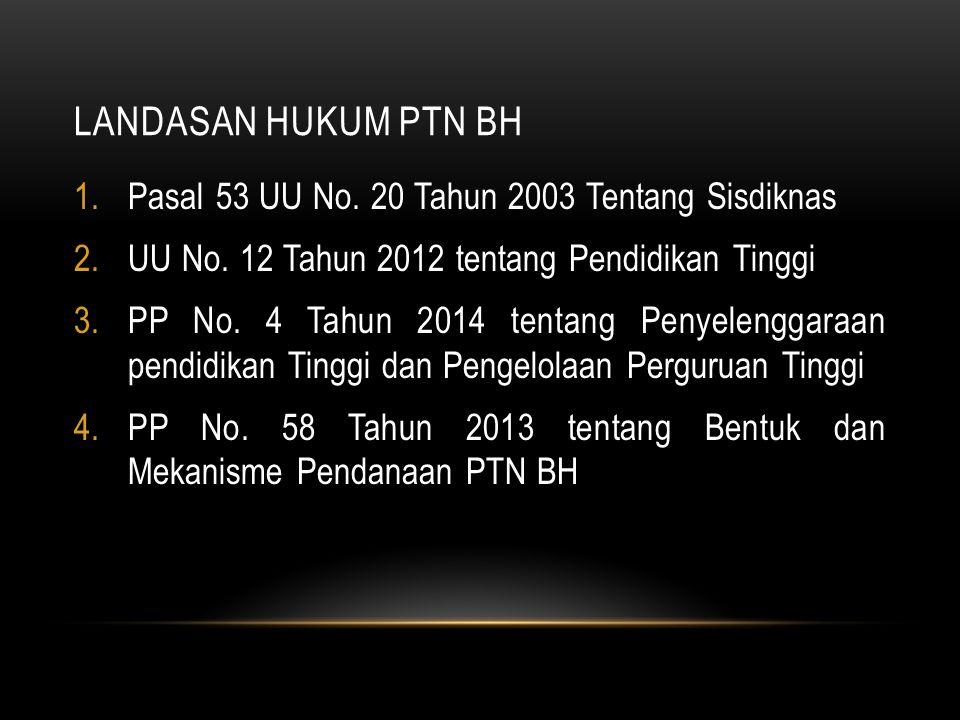 LANDASAN HUKUM PTN BH 1.Pasal 53 UU No. 20 Tahun 2003 Tentang Sisdiknas 2.UU No. 12 Tahun 2012 tentang Pendidikan Tinggi 3.PP No. 4 Tahun 2014 tentang