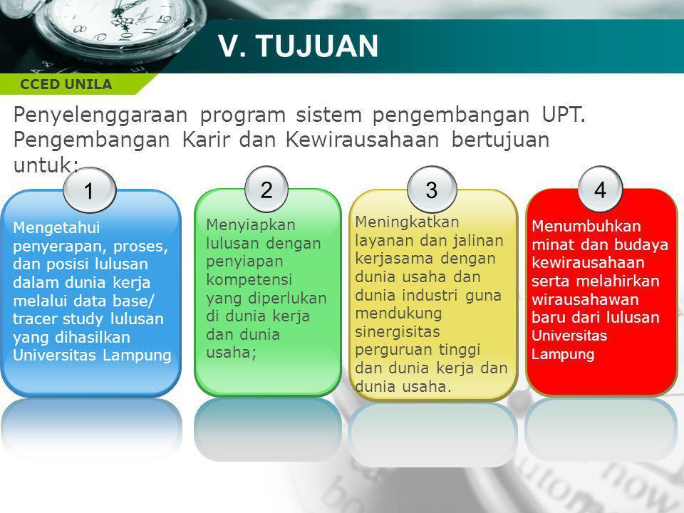 CCED UNILA V. TUJUAN 1 2 Menyiapkan lulusan dengan penyiapan kompetensi yang diperlukan di dunia kerja dan dunia usaha; 3 Mengetahui penyerapan, prose