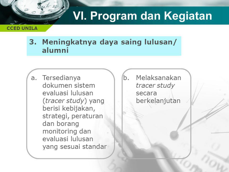 CCED UNILA 3.Meningkatnya daya saing lulusan/ alumni VI. Program dan Kegiatan a.Tersedianya dokumen sistem evaluasi lulusan (tracer study) yang berisi