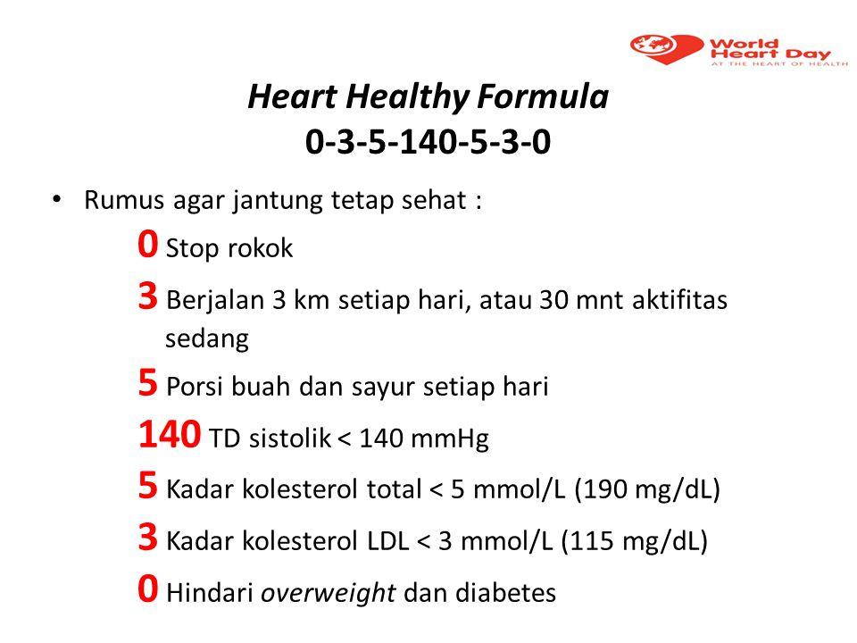 Heart Healthy Formula 0-3-5-140-5-3-0 Rumus agar jantung tetap sehat : 0 Stop rokok 3 Berjalan 3 km setiap hari, atau 30 mnt aktifitas sedang 5 Porsi