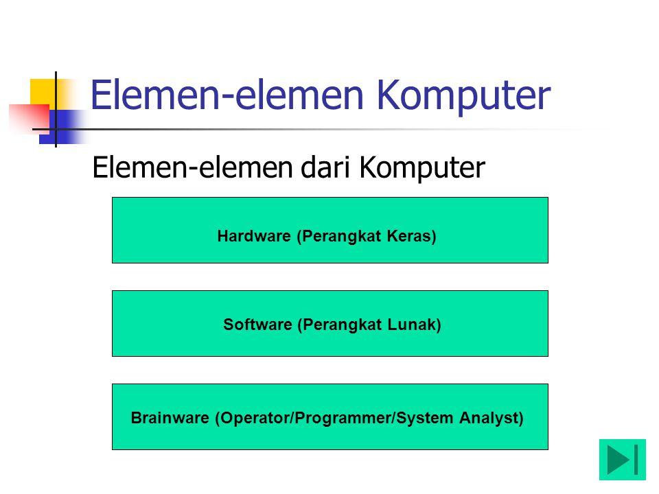 Elemen-elemen Komputer Elemen-elemen dari Komputer Hardware (Perangkat Keras) Software (Perangkat Lunak) Brainware (Operator/Programmer/System Analyst