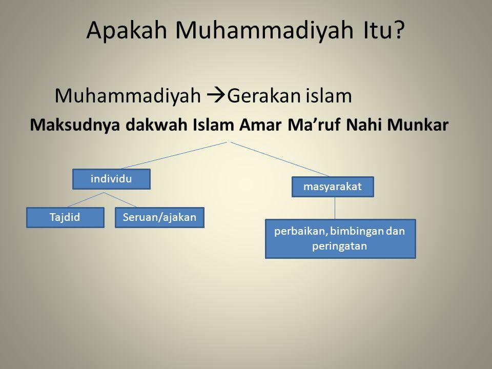 Apakah Muhammadiyah Itu? Muhammadiyah  Gerakan islam Maksudnya dakwah Islam Amar Ma'ruf Nahi Munkar individu masyarakat TajdidSeruan/ajakan perbaikan