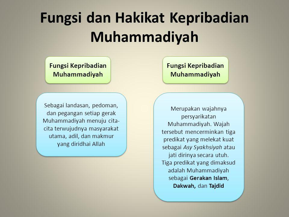 Fungsi dan Hakikat Kepribadian Muhammadiyah Fungsi Kepribadian Muhammadiyah Sebagai landasan, pedoman, dan pegangan setiap gerak Muhammadiyah menuju c