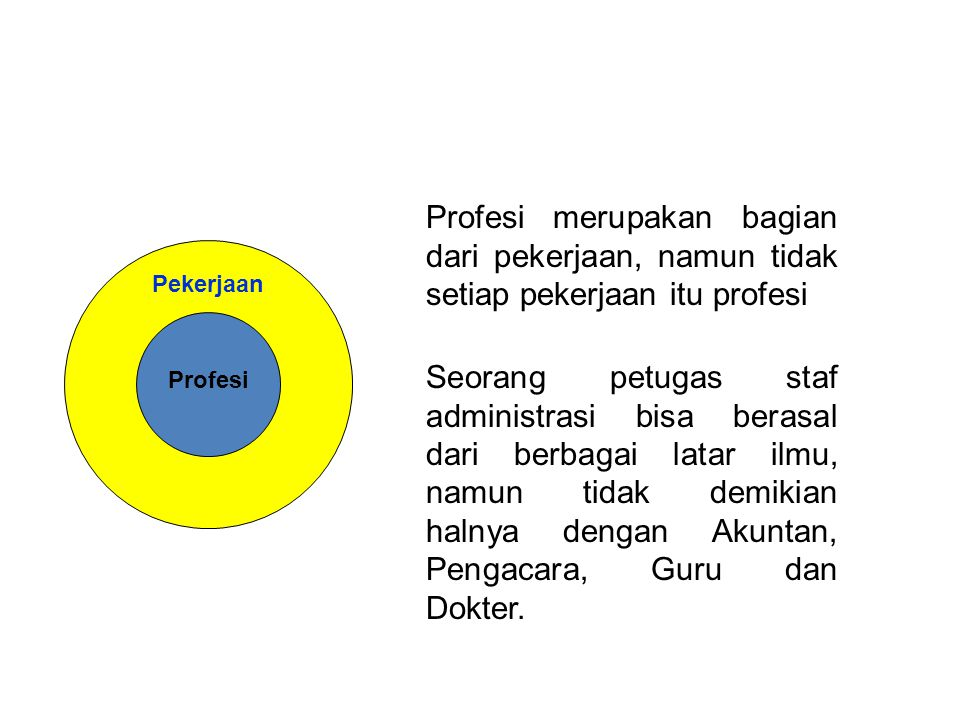 Profesi Pekerjaan PEKERJAAN DAN PROFESI ( lanjutan ) Profesi merupakan bagian dari pekerjaan, namun tidak setiap pekerjaan itu profesi Seorang petugas