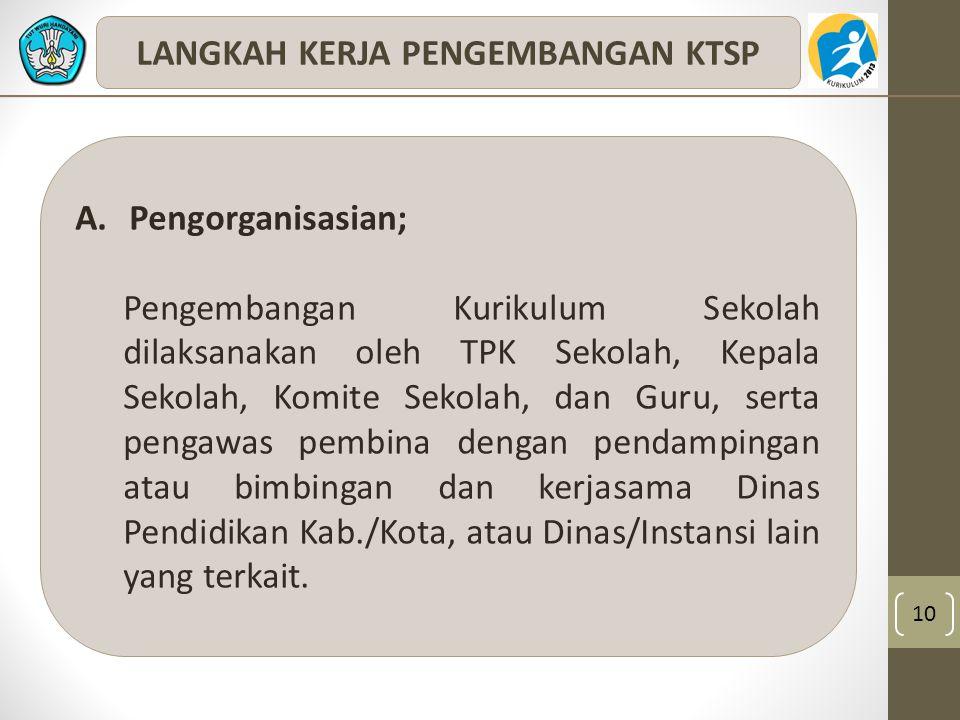 10 LANGKAH KERJA PENGEMBANGAN KTSP A.Pengorganisasian; Pengembangan Kurikulum Sekolah dilaksanakan oleh TPK Sekolah, Kepala Sekolah, Komite Sekolah, d