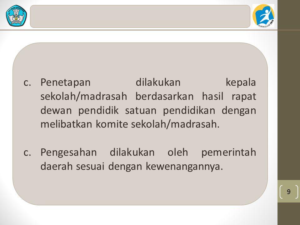 9 c.Penetapan dilakukan kepala sekolah/madrasah berdasarkan hasil rapat dewan pendidik satuan pendidikan dengan melibatkan komite sekolah/madrasah. c.
