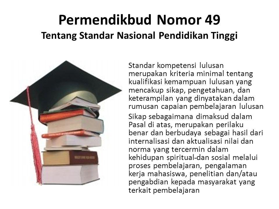 KARAKTER KEWIRAUSAHAA N EfSD… KKNI EfSD = Education for Sustainable Development KKNI Kerangka Kualifikasi Nasional Indonesia