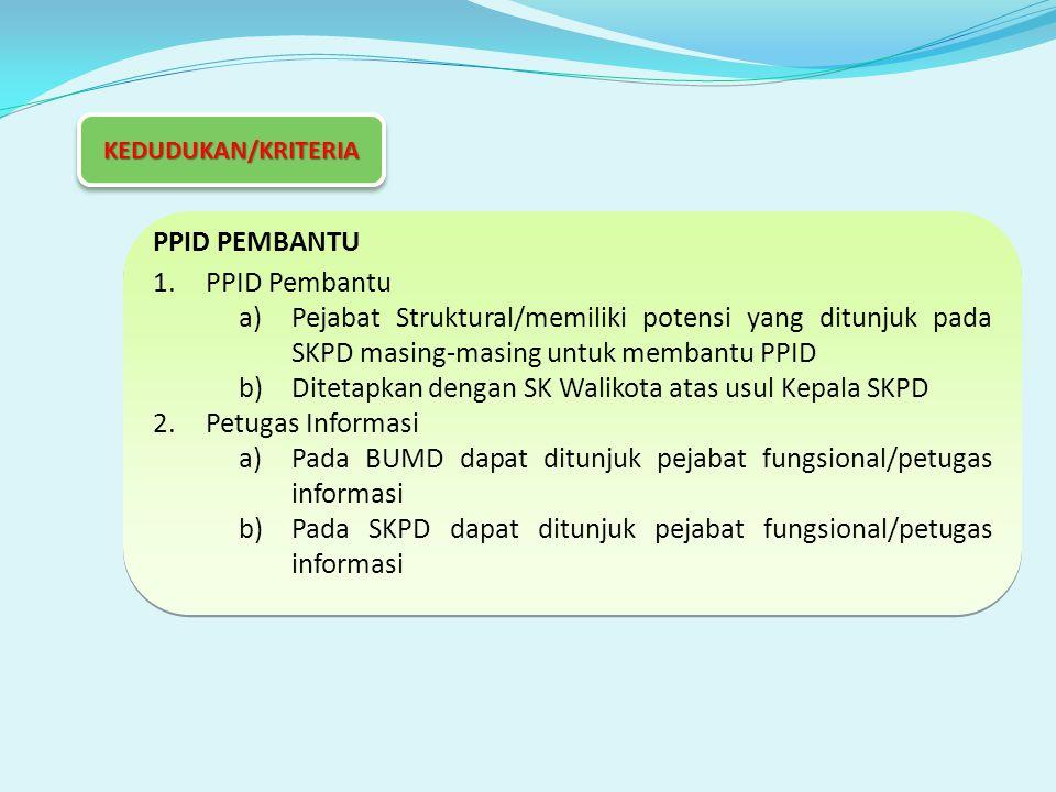 PPID PEMBANTU 1.PPID Pembantu a)Pejabat Struktural/memiliki potensi yang ditunjuk pada SKPD masing-masing untuk membantu PPID b)Ditetapkan dengan SK Walikota atas usul Kepala SKPD 2.Petugas Informasi a)Pada BUMD dapat ditunjuk pejabat fungsional/petugas informasi b)Pada SKPD dapat ditunjuk pejabat fungsional/petugas informasi PPID PEMBANTU 1.PPID Pembantu a)Pejabat Struktural/memiliki potensi yang ditunjuk pada SKPD masing-masing untuk membantu PPID b)Ditetapkan dengan SK Walikota atas usul Kepala SKPD 2.Petugas Informasi a)Pada BUMD dapat ditunjuk pejabat fungsional/petugas informasi b)Pada SKPD dapat ditunjuk pejabat fungsional/petugas informasi KEDUDUKAN/KRITERIAKEDUDUKAN/KRITERIA