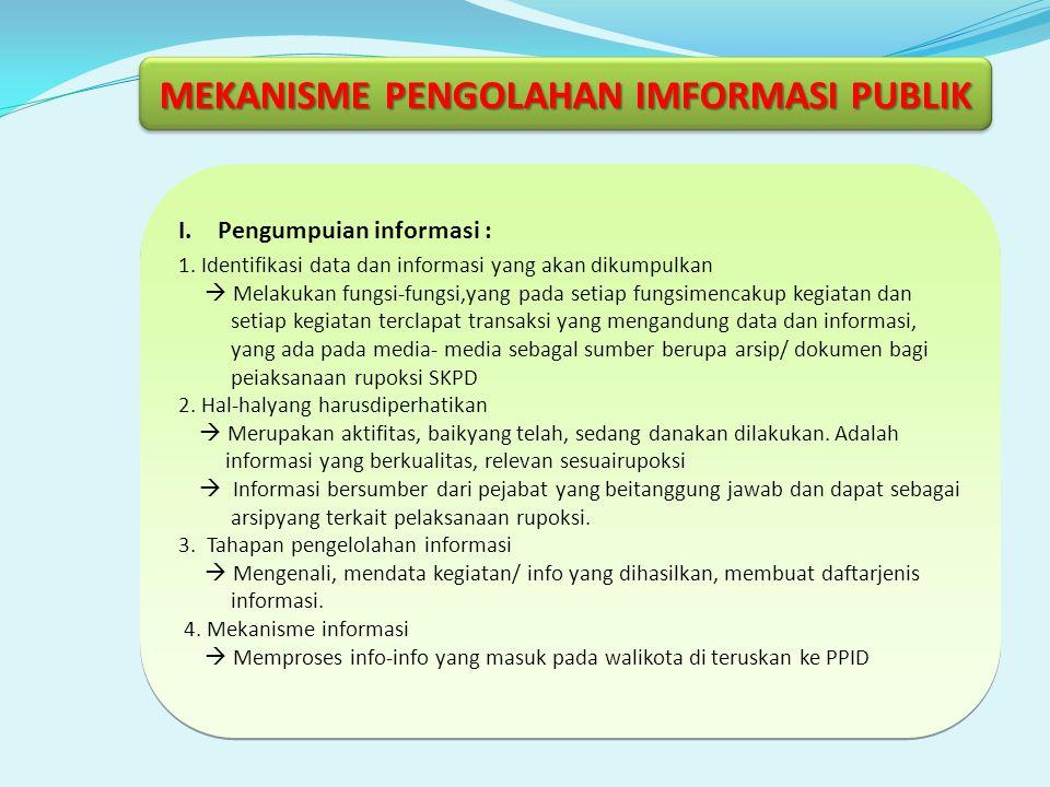 MEKANISME PENGOLAHAN IMFORMASI PUBLIK I.Pengumpuian informasi : 1. Identifikasi data dan informasi yang akan dikumpulkan  Melakukan fungsi-fungsi,yan