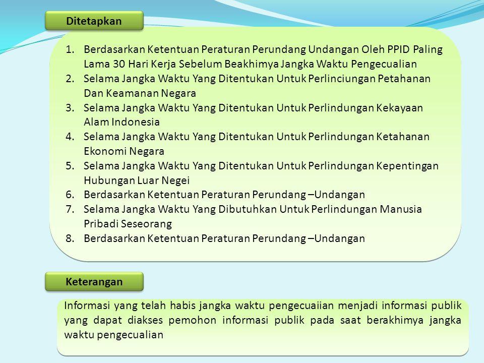 1.Berdasarkan Ketentuan Peraturan Perundang Undangan Oleh PPID Paling Lama 30 Hari Kerja Sebelum Beakhimya Jangka Waktu Pengecualian 2.Selama Jangka Waktu Yang Ditentukan Untuk Perlinciungan Petahanan Dan Keamanan Negara 3.Selama Jangka Waktu Yang Ditentukan Untuk Perlindungan Kekayaan Alam Indonesia 4.Selama Jangka Waktu Yang Ditentukan Untuk Perlindungan Ketahanan Ekonomi Negara 5.Selama Jangka Waktu Yang Ditentukan Untuk Perlindungan Kepentingan Hubungan Luar Negei 6.Berdasarkan Ketentuan Peraturan Perundang –Undangan 7.Selama Jangka Waktu Yang Dibutuhkan Untuk Perlindungan Manusia Pribadi Seseorang 8.Berdasarkan Ketentuan Peraturan Perundang –Undangan 1.Berdasarkan Ketentuan Peraturan Perundang Undangan Oleh PPID Paling Lama 30 Hari Kerja Sebelum Beakhimya Jangka Waktu Pengecualian 2.Selama Jangka Waktu Yang Ditentukan Untuk Perlinciungan Petahanan Dan Keamanan Negara 3.Selama Jangka Waktu Yang Ditentukan Untuk Perlindungan Kekayaan Alam Indonesia 4.Selama Jangka Waktu Yang Ditentukan Untuk Perlindungan Ketahanan Ekonomi Negara 5.Selama Jangka Waktu Yang Ditentukan Untuk Perlindungan Kepentingan Hubungan Luar Negei 6.Berdasarkan Ketentuan Peraturan Perundang –Undangan 7.Selama Jangka Waktu Yang Dibutuhkan Untuk Perlindungan Manusia Pribadi Seseorang 8.Berdasarkan Ketentuan Peraturan Perundang –Undangan Ditetapkan Keterangan Informasi yang telah habis jangka waktu pengecuaiian menjadi informasi publik yang dapat diakses pemohon informasi publik pada saat berakhimya jangka waktu pengecualian