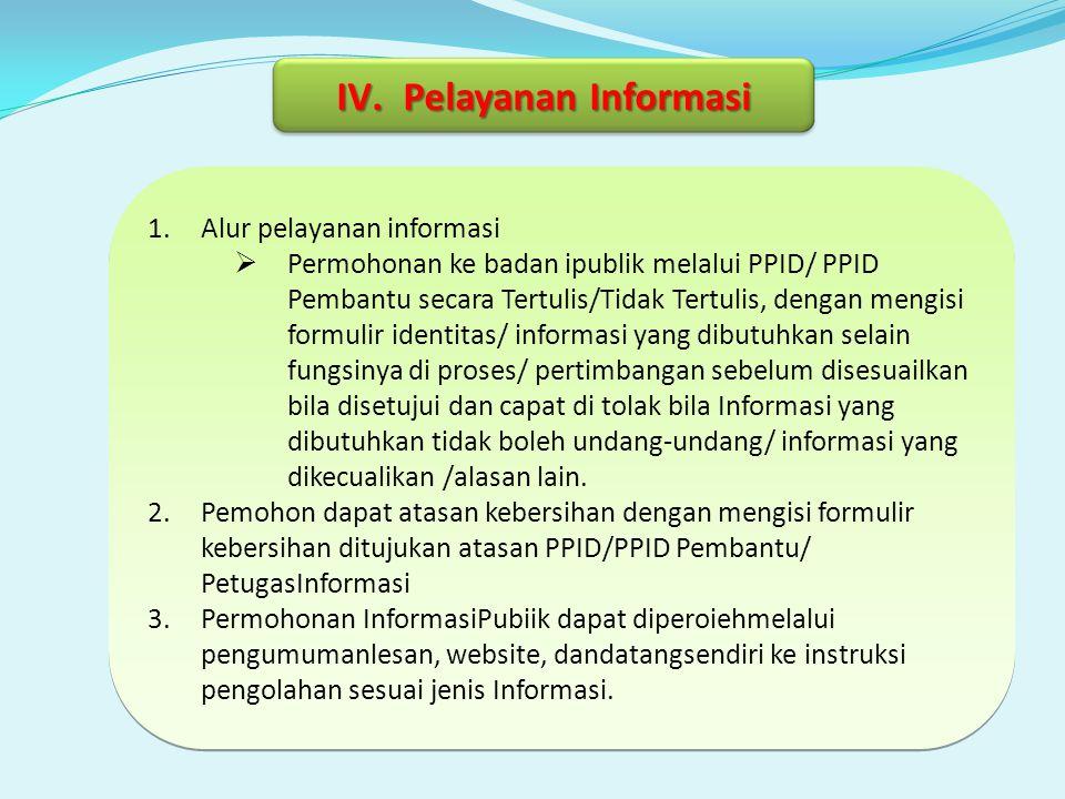 IV.Pelayanan Informasi 1.Alur pelayanan informasi  Permohonan ke badan ipublik melalui PPID/ PPID Pembantu secara Tertulis/Tidak Tertulis, dengan men