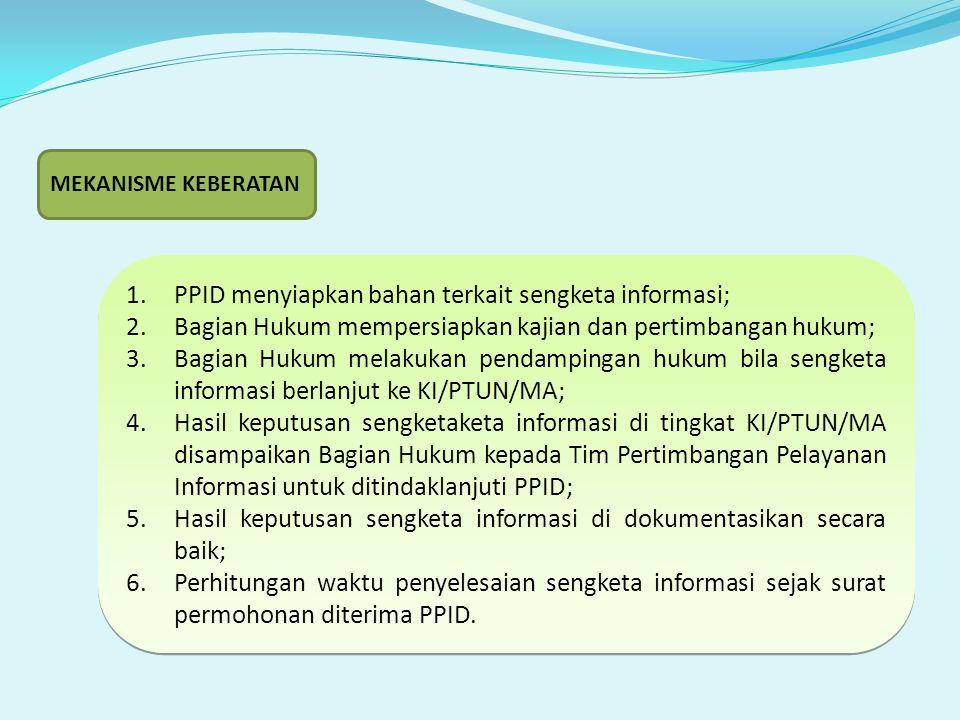 1.PPID menyiapkan bahan terkait sengketa informasi; 2.Bagian Hukum mempersiapkan kajian dan pertimbangan hukum; 3.Bagian Hukum melakukan pendampingan