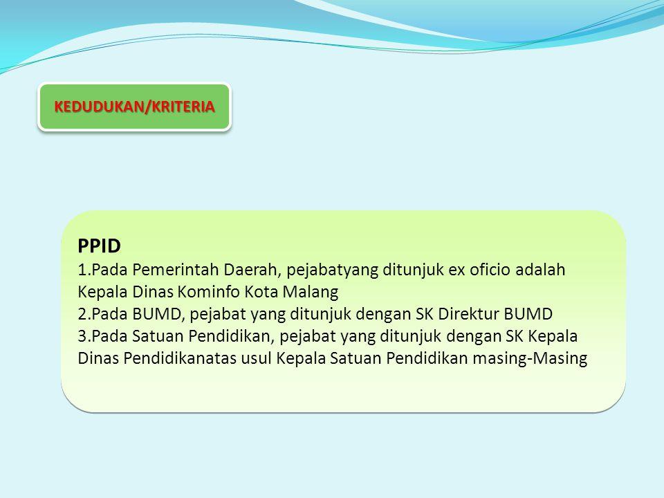 PPID 1.Pada Pemerintah Daerah, pejabatyang ditunjuk ex oficio adalah Kepala Dinas Kominfo Kota Malang 2.Pada BUMD, pejabat yang ditunjuk dengan SK Dir