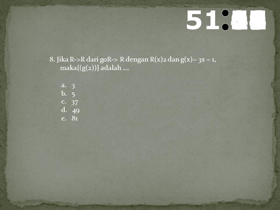 52 595857565554535251504948474645444342414039383736353433323130292827262524232221201918171615141312111009080706050403020100 7. Jika f(x) = {(2,3),(3,4