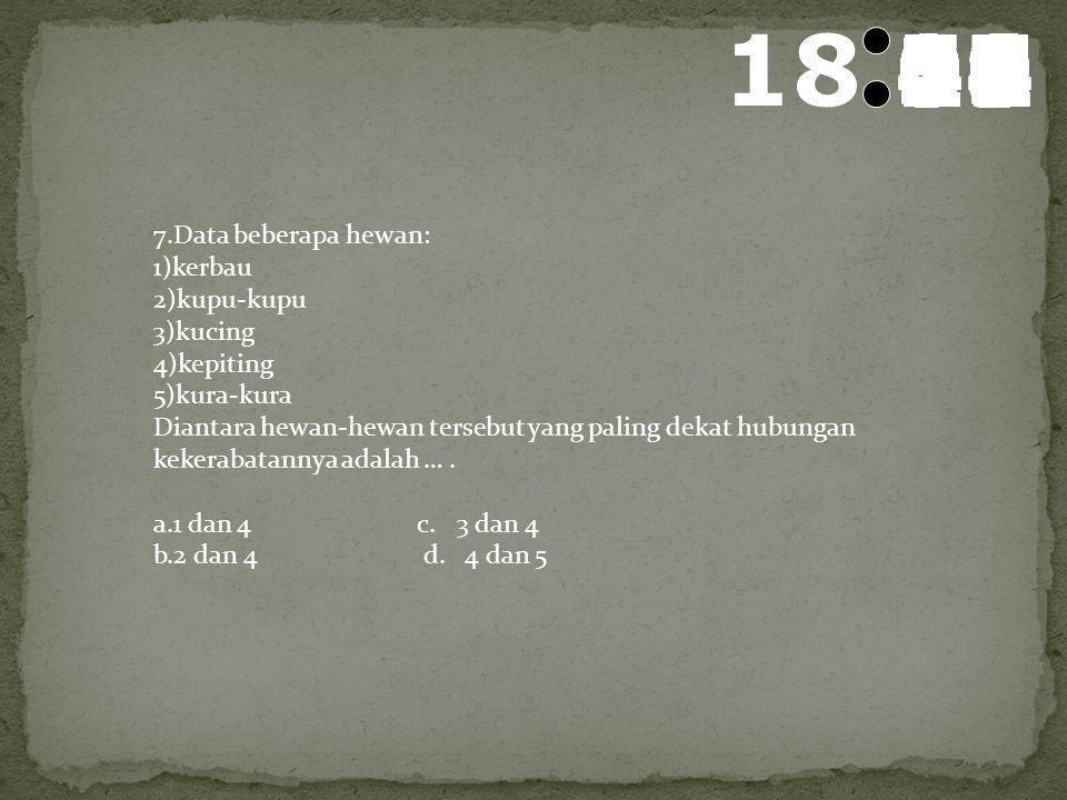 19 595857565554535251504948474645444342414039383736353433323130292827262524232221201918171615141312111009080706050403020100 6.Tujuan klasifikasi makhl