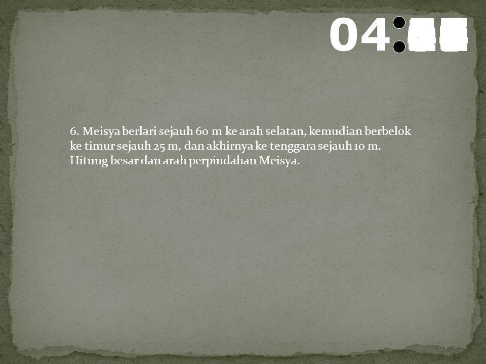05 595857565554535251504948474645444342414039383736353433323130292827262524232221201918171615141312111009080706050403020100 5. Persamaan kecepatan seb