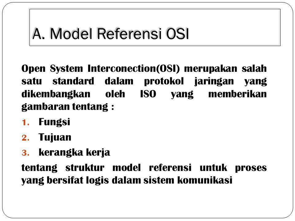 A. Model Referensi OSI Open System Interconection(OSI) merupakan salah satu standard dalam protokol jaringan yang dikembangkan oleh ISO yang memberika