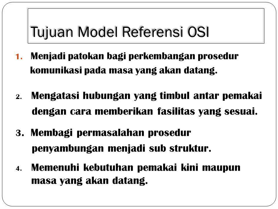 Tujuan Model Referensi OSI 1.