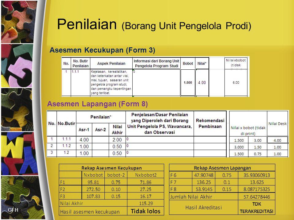 GFH Penilaian (Borang Unit Pengelola Prodi) Asesmen Kecukupan (Form 3) Asesmen Lapangan (Form 8)