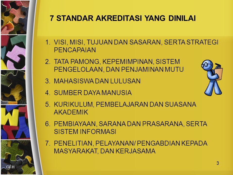 GFH 3 1.VISI, MISI, TUJUAN DAN SASARAN, SERTA STRATEGI PENCAPAIAN 2.TATA PAMONG, KEPEMIMPINAN, SISTEM PENGELOLAAN, DAN PENJAMINAN MUTU 3.MAHASISWA DAN LULUSAN 4.SUMBER DAYA MANUSIA 5.KURIKULUM, PEMBELAJARAN DAN SUASANA AKADEMIK 6.PEMBIAYAAN, SARANA DAN PRASARANA, SERTA SISTEM INFORMASI 7.PENELITIAN, PELAYANAN/ PENGABDIAN KEPADA MASYARAKAT, DAN KERJASAMA 7 STANDAR AKREDITASI YANG DINILAI
