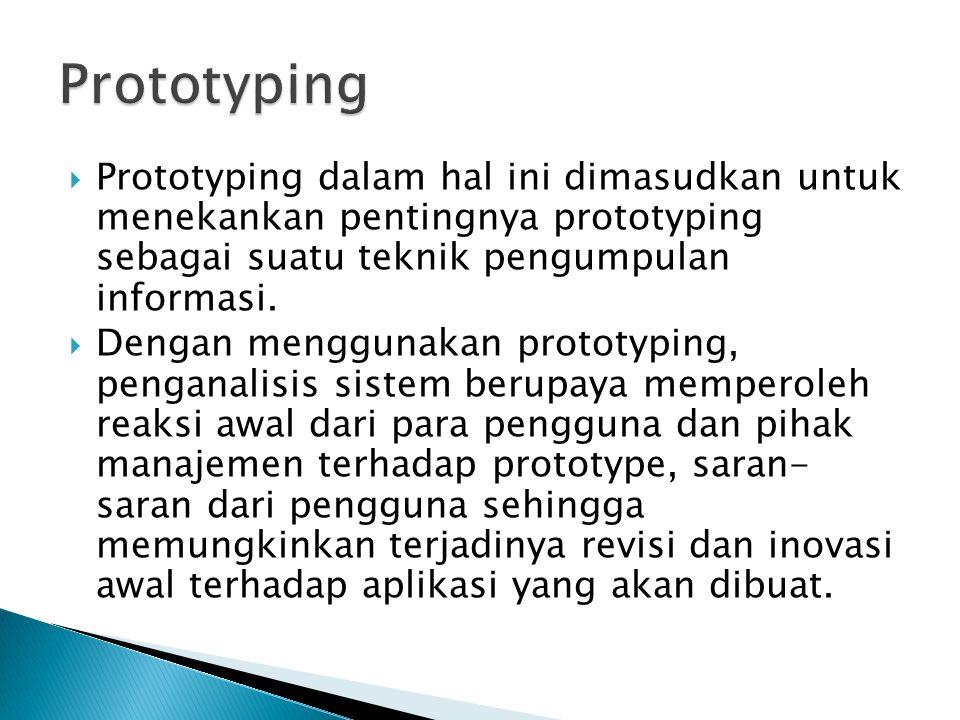 Pengalaman desain yang sama Lingkungan Pembuatan keputusan Kurang sesuai prototyping Lebih sesuai prototyping Kurang Sering Khusus dan stabil Tidak khusus dan tidak stabil TerstrukturTidak terstruktur