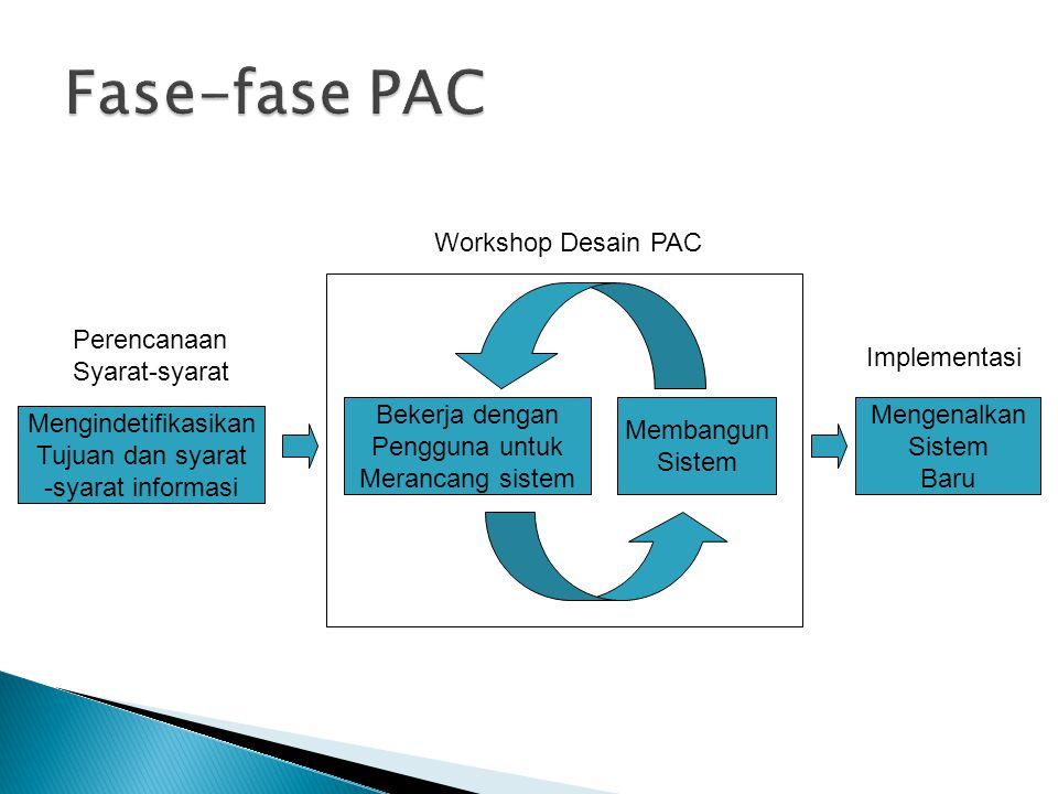 Mengindetifikasikan Tujuan dan syarat -syarat informasi Perencanaan Syarat-syarat Bekerja dengan Pengguna untuk Merancang sistem Membangun Sistem Meng