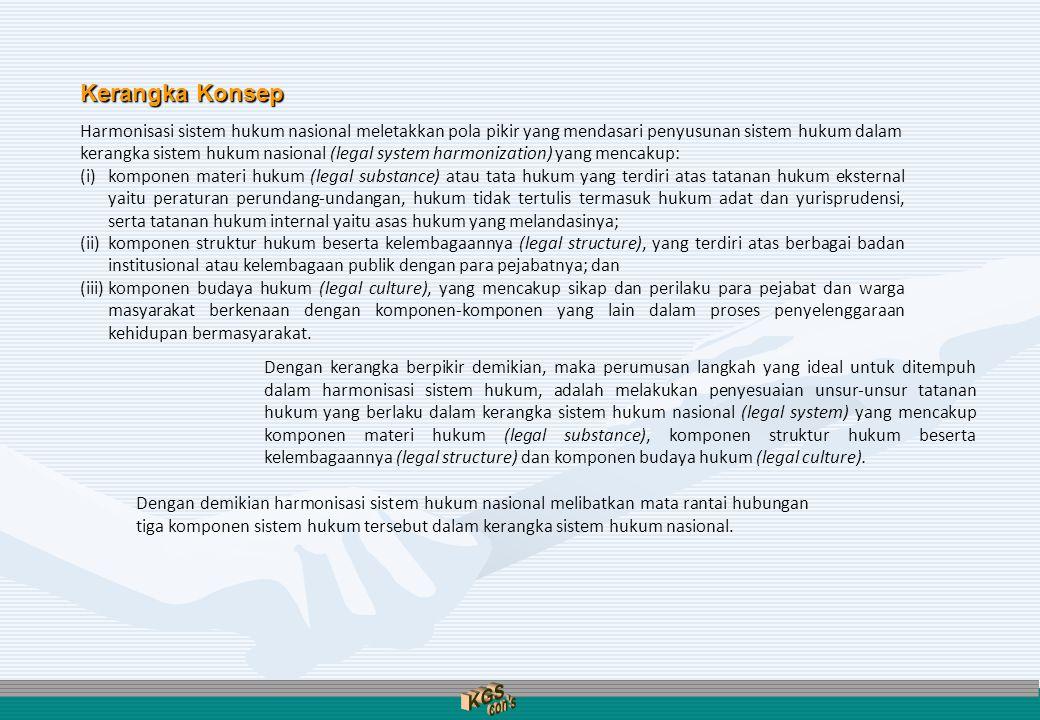 Kerangka Konsep Harmonisasi sistem hukum nasional meletakkan pola pikir yang mendasari penyusunan sistem hukum dalam kerangka sistem hukum nasional (l
