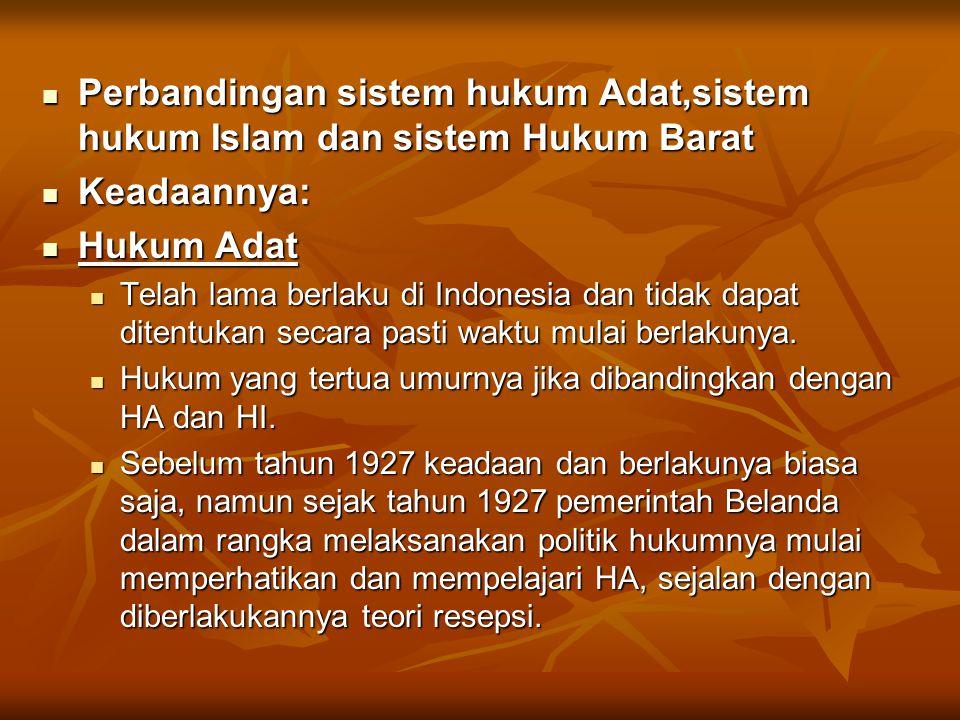 Hukum Islam : Hukum Islam : Dikenal sejak Islam masuk ke Indonesia.
