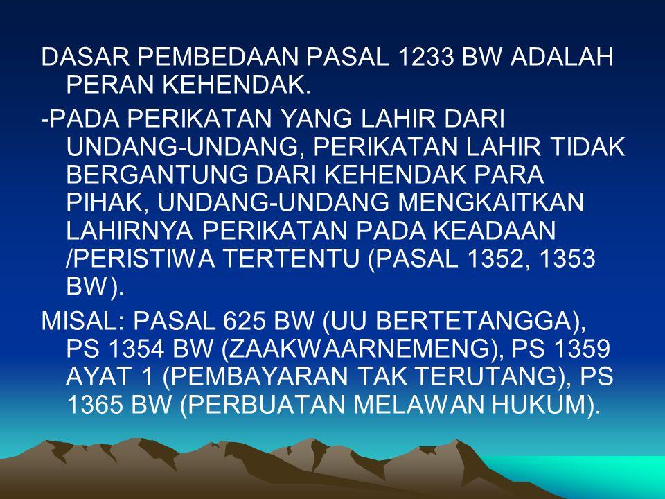 DASAR PEMBEDAAN PASAL 1233 BW ADALAH PERAN KEHENDAK.