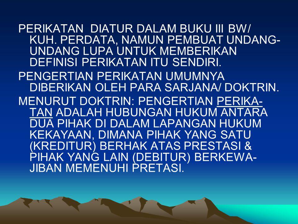 PERIKATAN DIATUR DALAM BUKU III BW/ KUH.