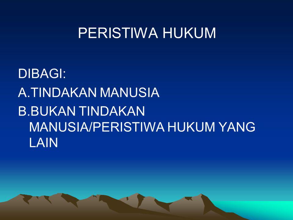 PERISTIWA HUKUM DIBAGI: A.TINDAKAN MANUSIA B.BUKAN TINDAKAN MANUSIA/PERISTIWA HUKUM YANG LAIN