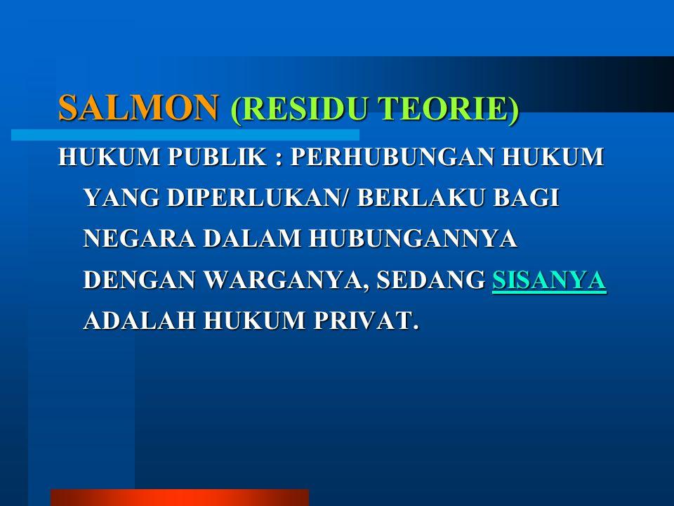 SALMON (RESIDU TEORIE) HUKUM PUBLIK : PERHUBUNGAN HUKUM YANG DIPERLUKAN/ BERLAKU BAGI NEGARA DALAM HUBUNGANNYA DENGAN WARGANYA, SEDANG SISANYA ADALAH